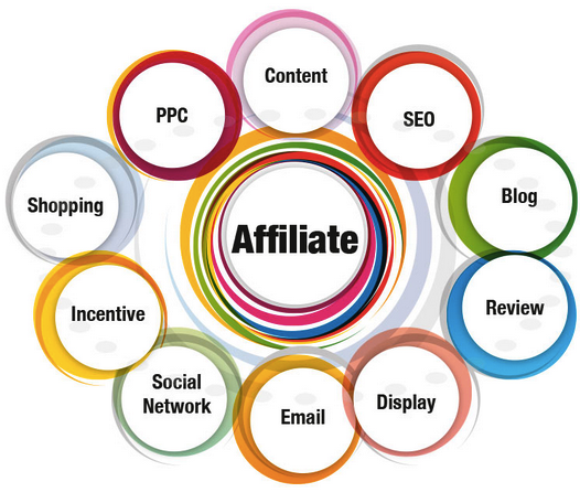 Why You Should Start With Affiliate Marketing In 2013